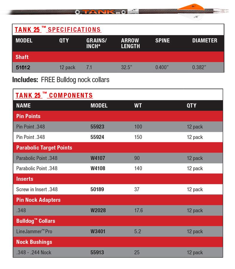 cx-tank-25-target-chart.jpg