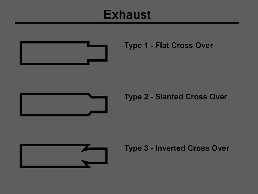 Subaru 22B Exhaust