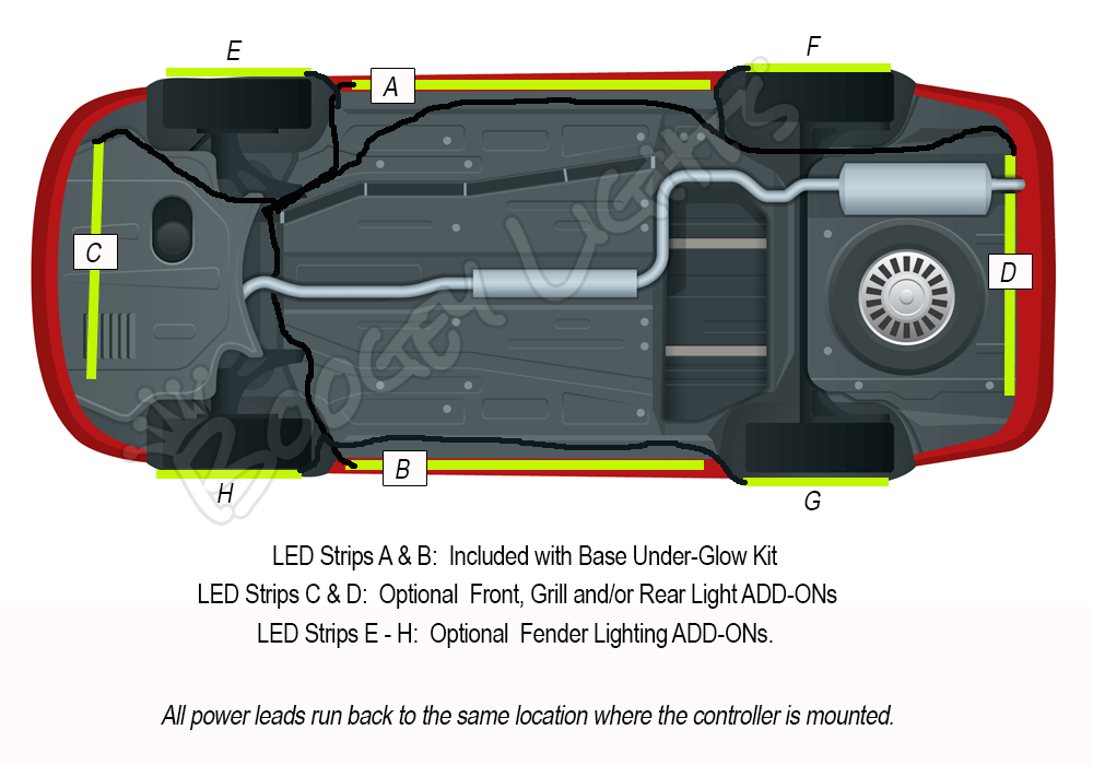 Car Under-Glow LED Light Diagram with Typical Placement