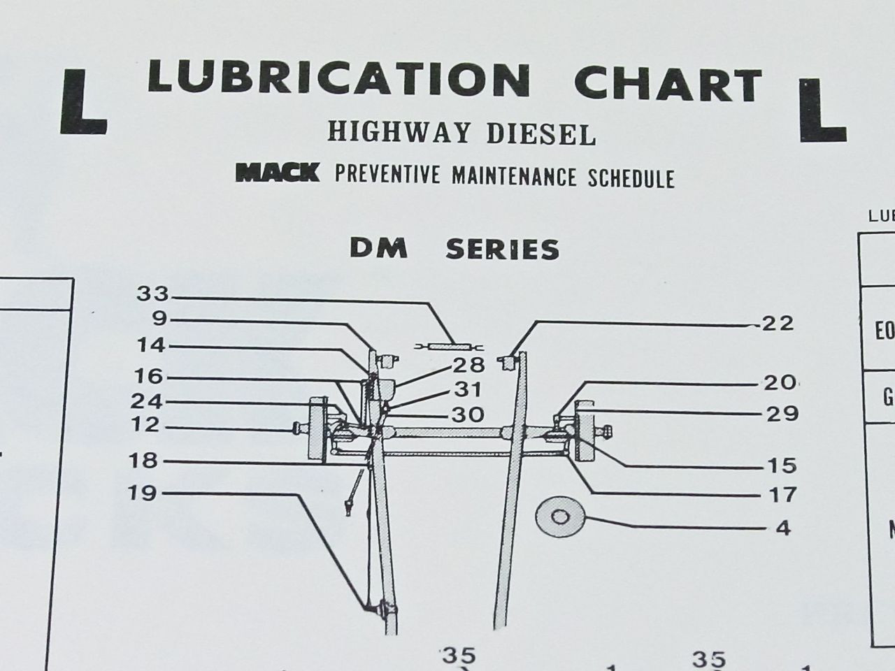 Mack ts-473 Mack Trucks Inc. Service Manual