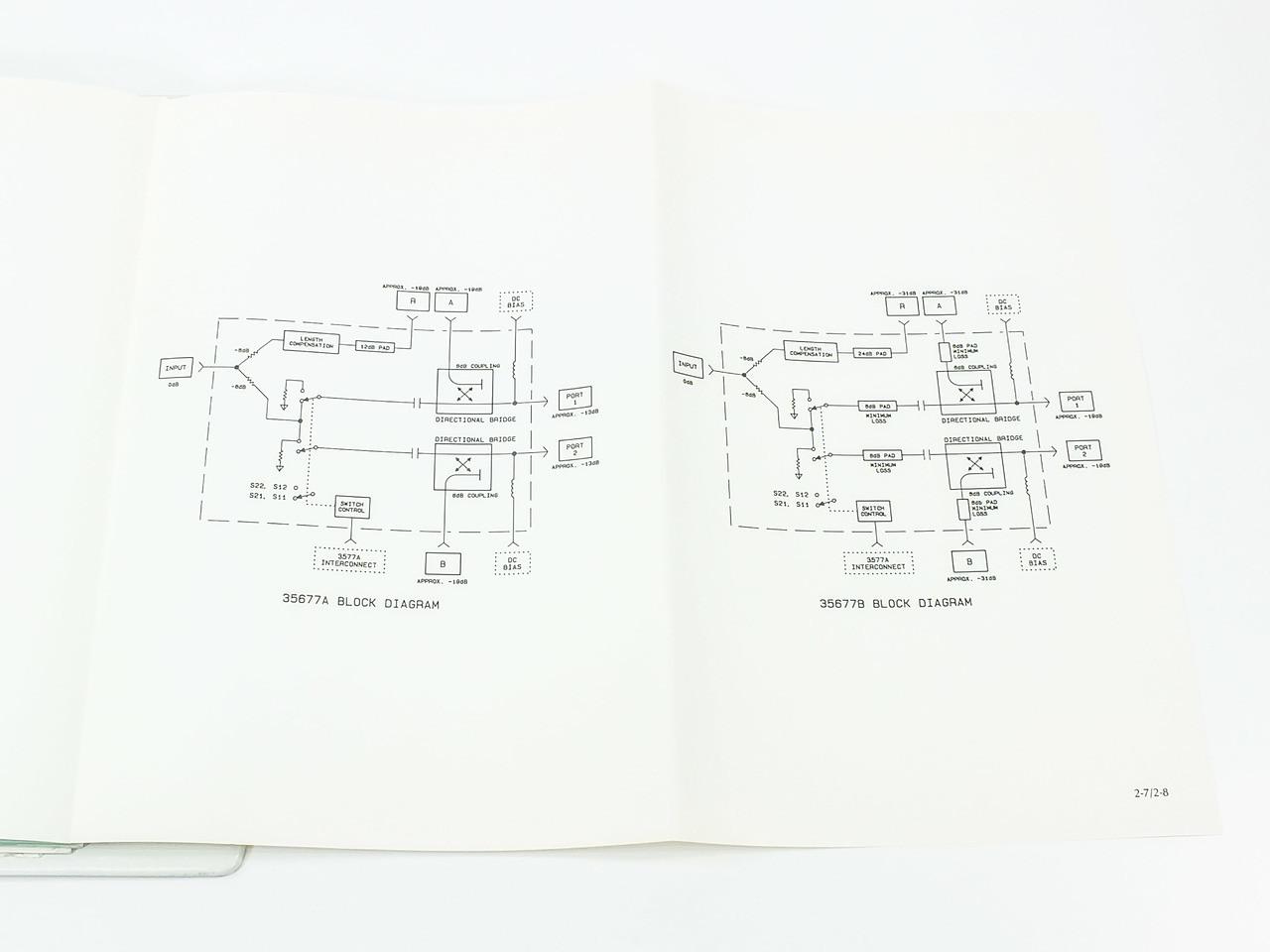 s parameter test set block diagram wiring library