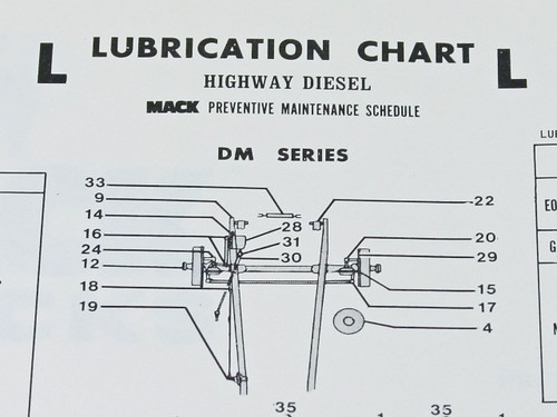 Mack ts-473 Mack Trucks Inc. Service Manual