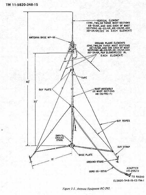 Military RC-292  Radio Antenna 30 to 40 foot high