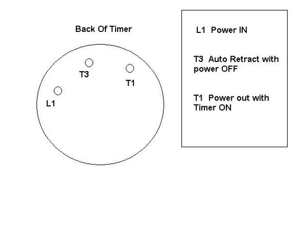 Spinalator Replacement Timer,Spinalator Replacement Timer for sale,Spinalator Timer,Spinalator Timer for sale,Replacement Spinalator  Timer,Spinalator ist table Timer,Spinalator tablet Timer