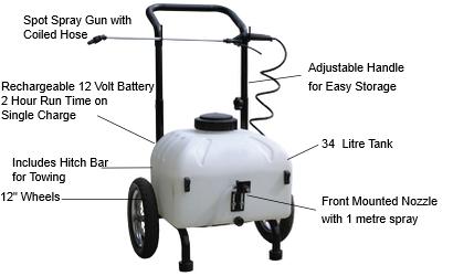 Wheeled Trolley Sprayer
