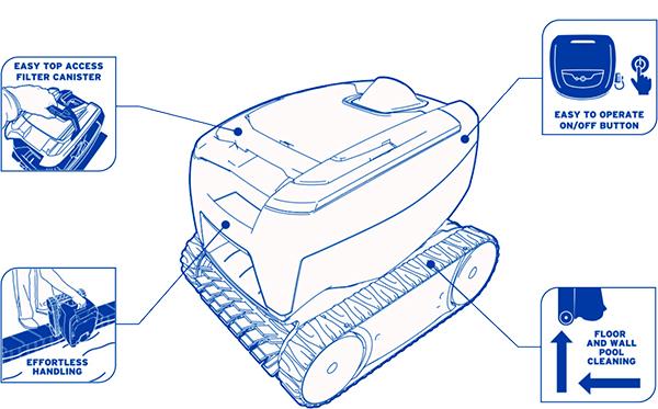 Zodiac OT15 Robotic Pool Cleaner Specs