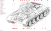Soviet T-34 Tank Manual 1940 to date (all models) Owners' Workshop Manual