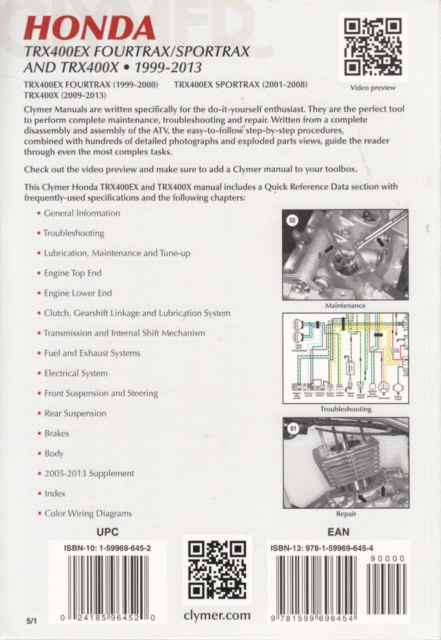 ... Honda TRXEX Fourtrax, Sportrax and TRX400X 1999 - 2013 Workshop Manual  Back Cover