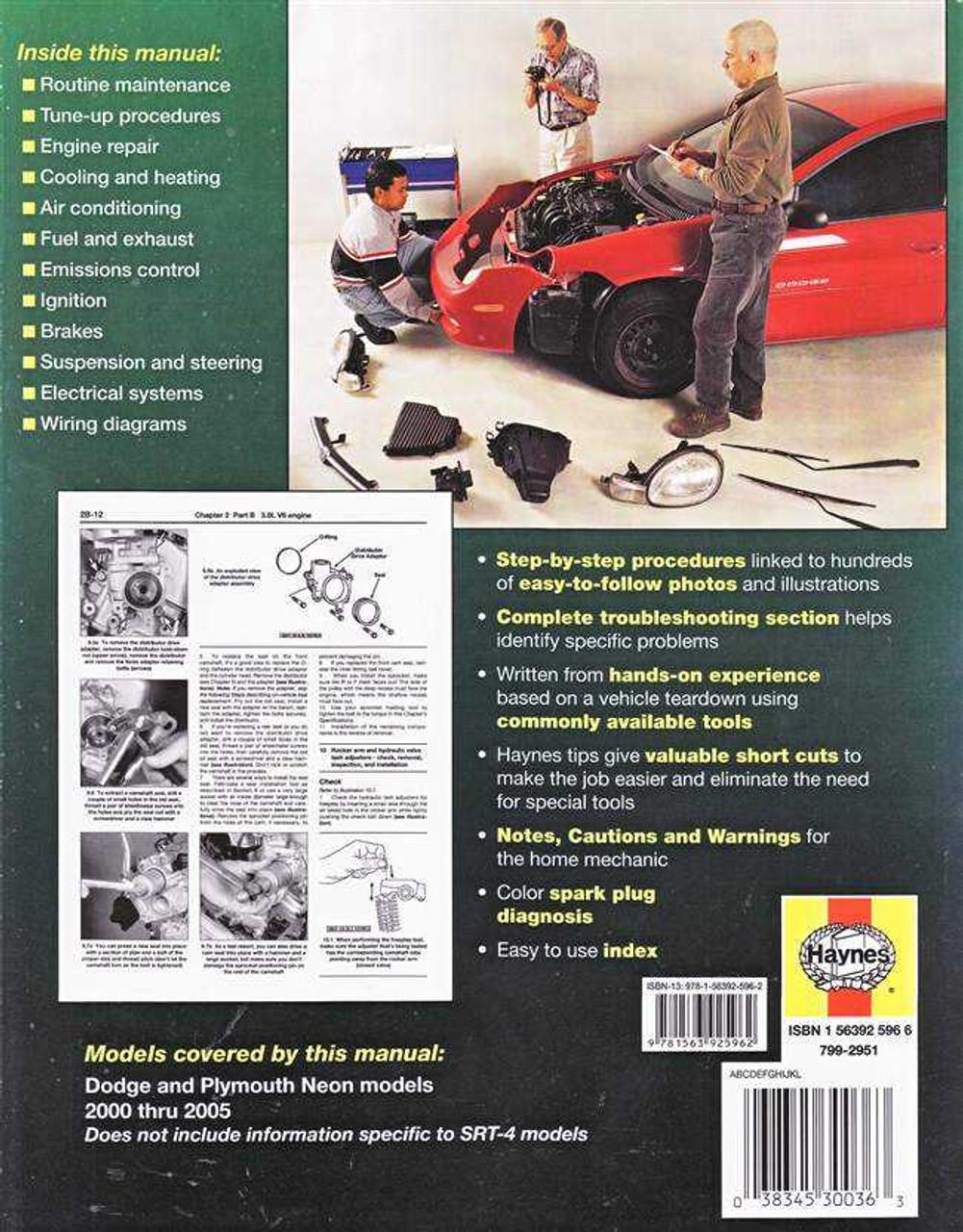 Im 3204 Manual