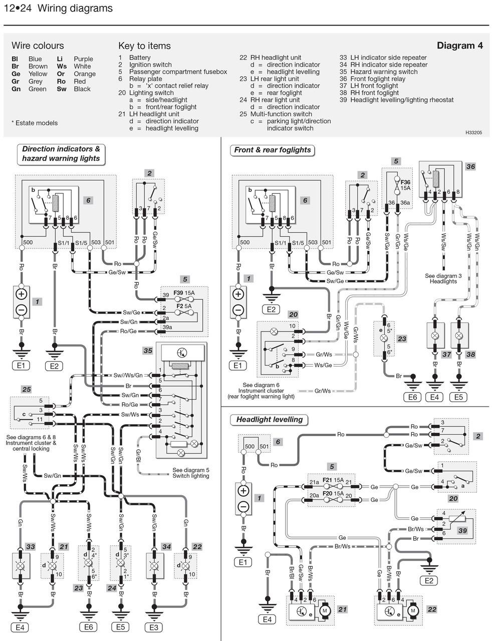 workshop manual passat avf daily instruction manual guides u2022 rh testingwordpress co VW Transporter Manual VW Passat Manual