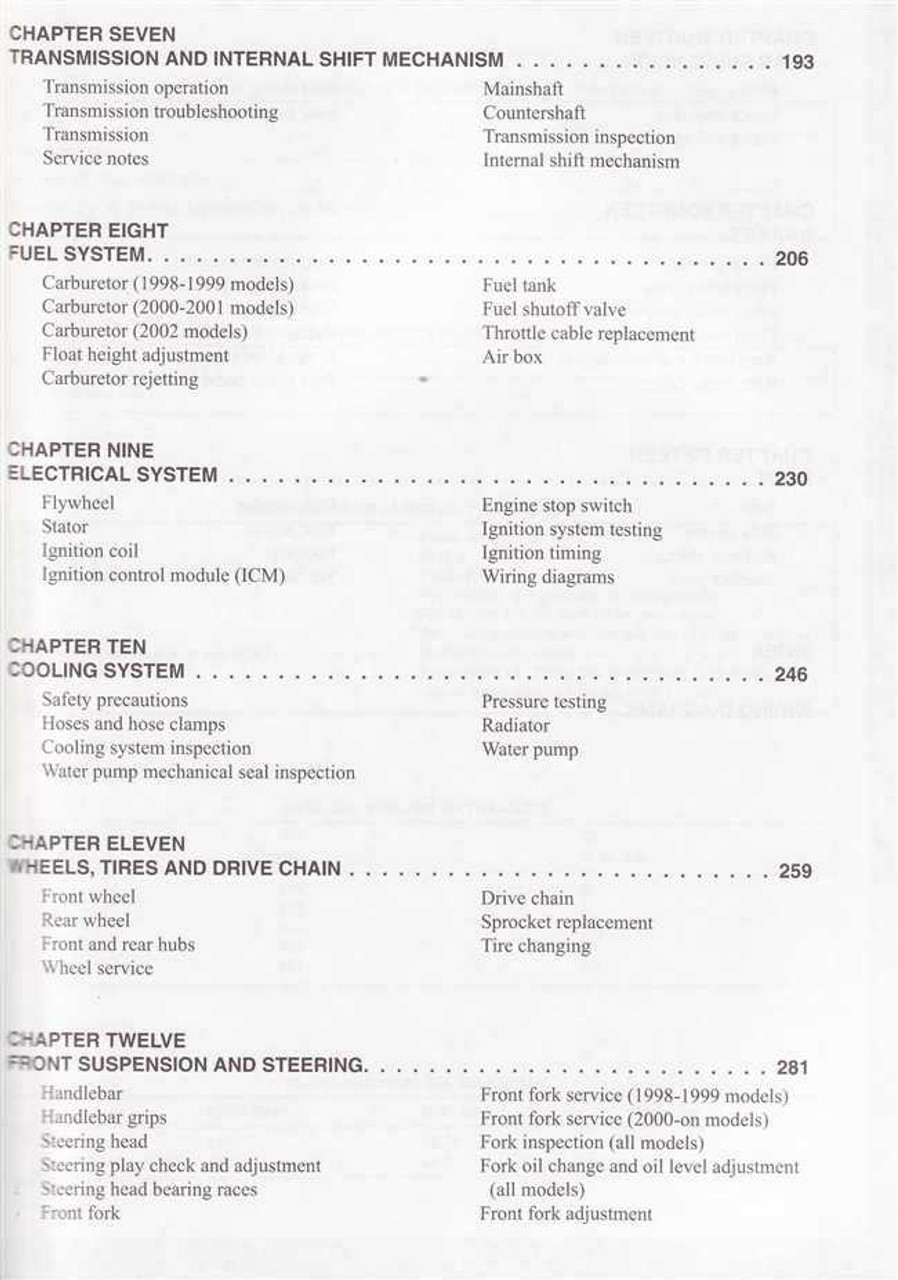 1998 2002 Honda Workshop manual