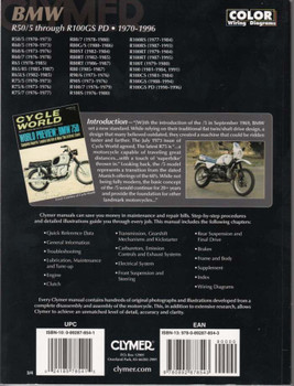 BMW R50/5 through R100GS PD 1970 - 1996 Workshop Manual Back Cover