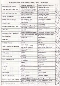 Citroen Dyane AYA 2 Serie A, AY Serie CB 1973 - 1974 Workshop Manual