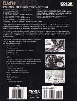 BMW R850, R1100, R1150 & R1200C 1993 - 2005 Workshop Manual