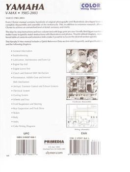 Yamaha V-Max / VMX12 1985 - 2003 Workshop Manual