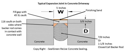 Backer Rod For Expansion Joint Repair Sealgreen
