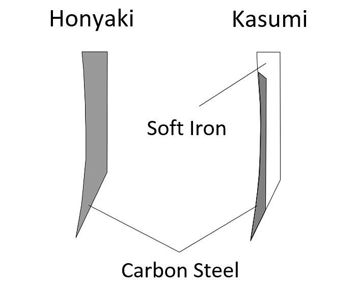 1-honyaki-kasumi.jpg