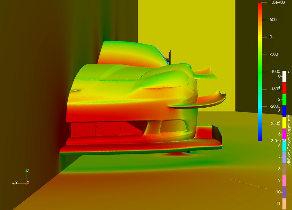Corvette C6 Canards/Dive Planes for your Race Car