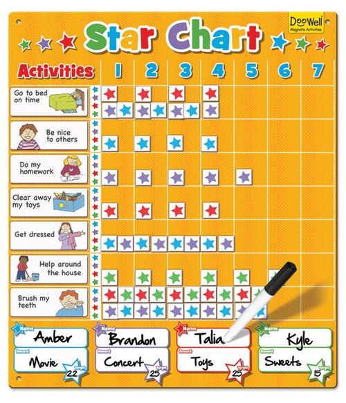 Childrens Reward Charts - Large Star Chart - Fiesta Crafts