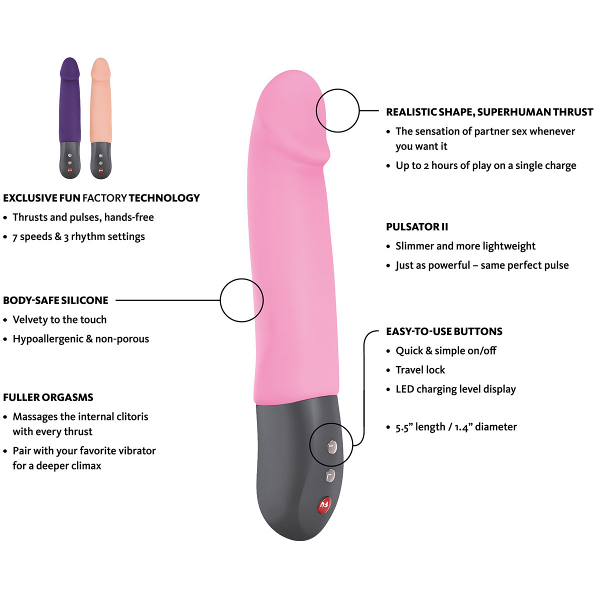fun-factory-stronic-real-pulsator-sex-toy-features.jpg