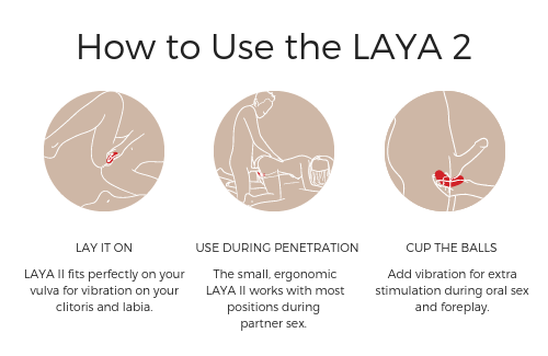 how-to-use-the-fun-factory-laya-2-luxury-vibrator-sex-toy.png