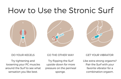 how-to-use-the-stronic-surf-pulsator-thrusting-sex-toy.png