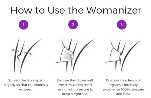 how-to-use-the-womanizer-clitoral-stimulator-luxury-sex-toy-2.png