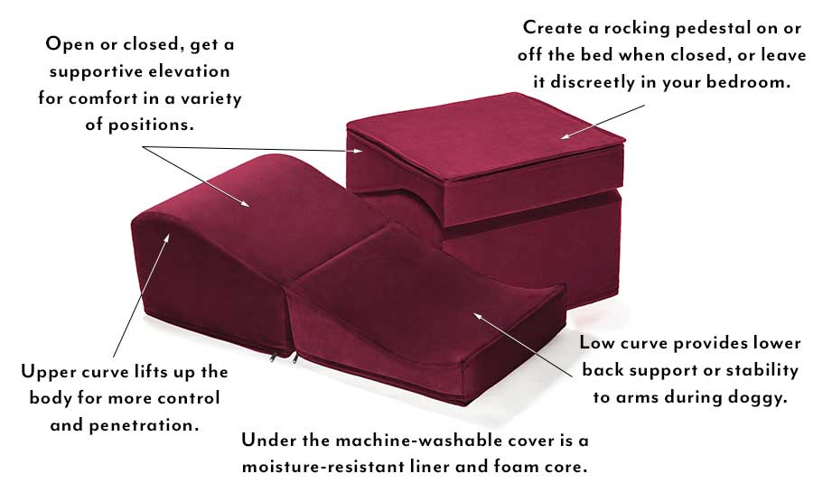 liberator-flip-ramp-sex-pillow-features.jpg
