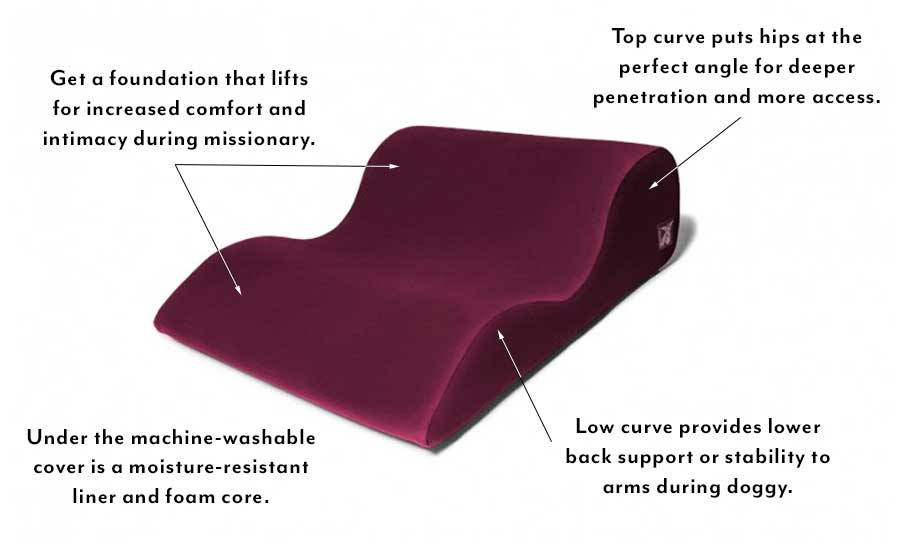 liberator-hipster-sex-pillow-positioning-aide-features.jpg