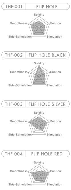 tenga-flip-hole-masturbation-sleeve-textures.png