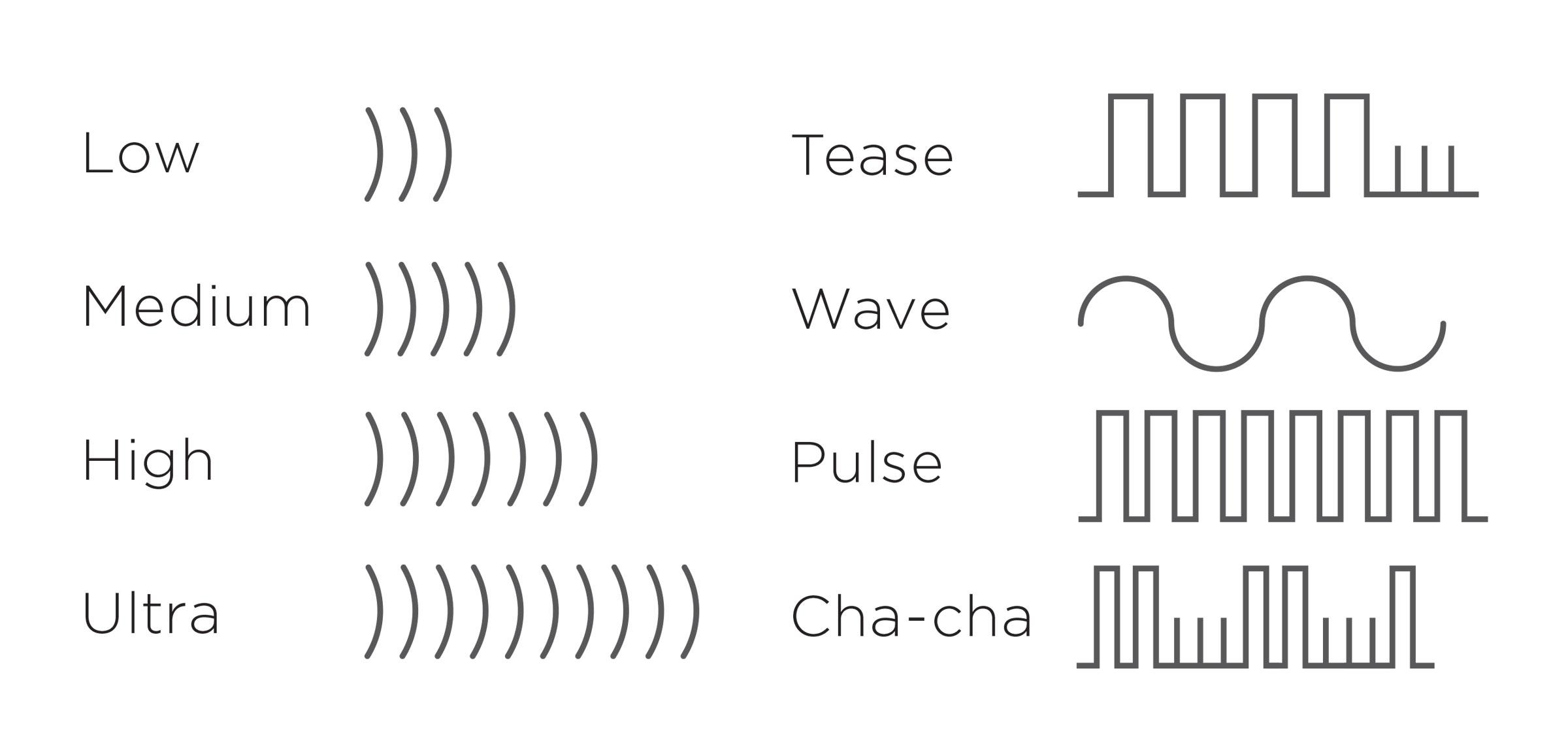 we-vibe-tango-vibrator-vibration-modes-2400.jpg