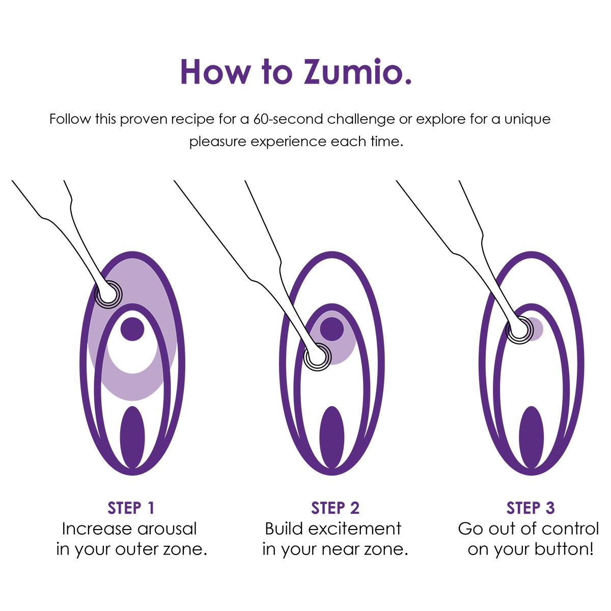 zumio-how-to-use-2.jpg