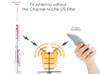 LTE Filter by Channel Master Improves TV Antenna Signals