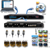 Thor H-1HDMI-DVBT-IPLL 1-Channel HDMI to DVB-T Low Latency Encoder Modulator with IPTV Streaming - Application Drawing