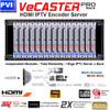 ProVideoInstruments VeCASTER-HD-H264 Professional Single Channel HD 1080p IPTV Encoder - Rack Mount
