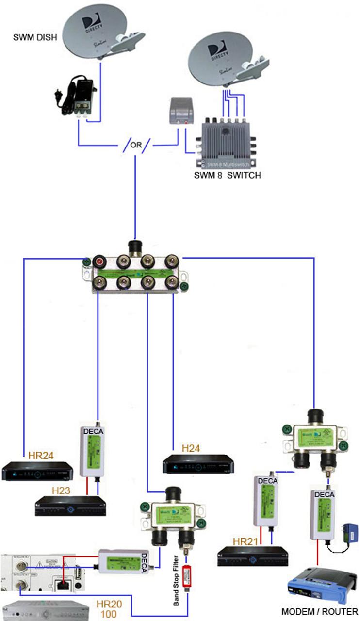 directv band stop filter for whole home dvr mrv rh wiredathome com Genie DirecTV SWM Wiring Diagrams Wireless DirecTV Genie Wiring-Diagram