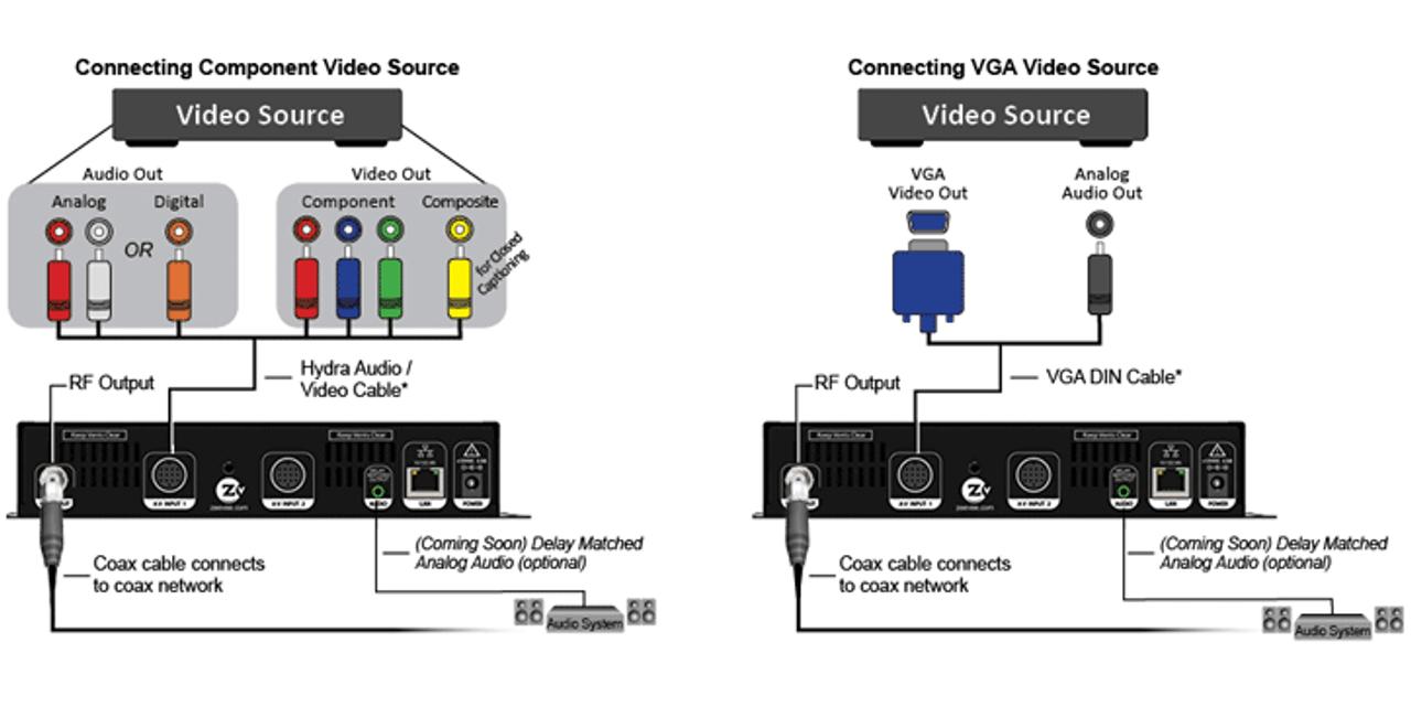 vga ex470 schematics schematic diagrams rh ogmconsulting co