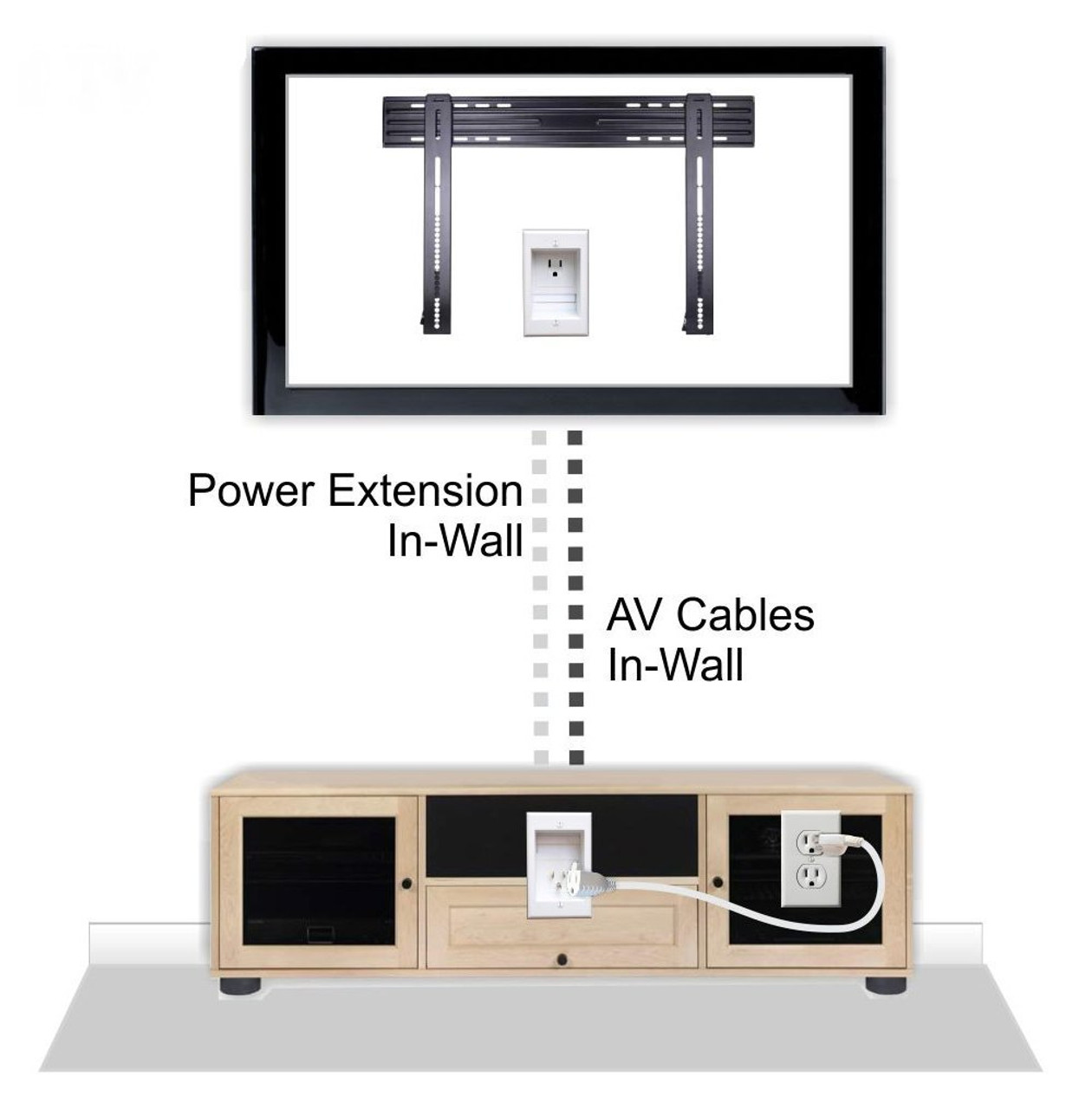 Powerbridge One Ck In Wall Cable Management System For Mounted Tvs Spacesaving Design Simplifies Inwall Wiring And Keeps Messy Cables