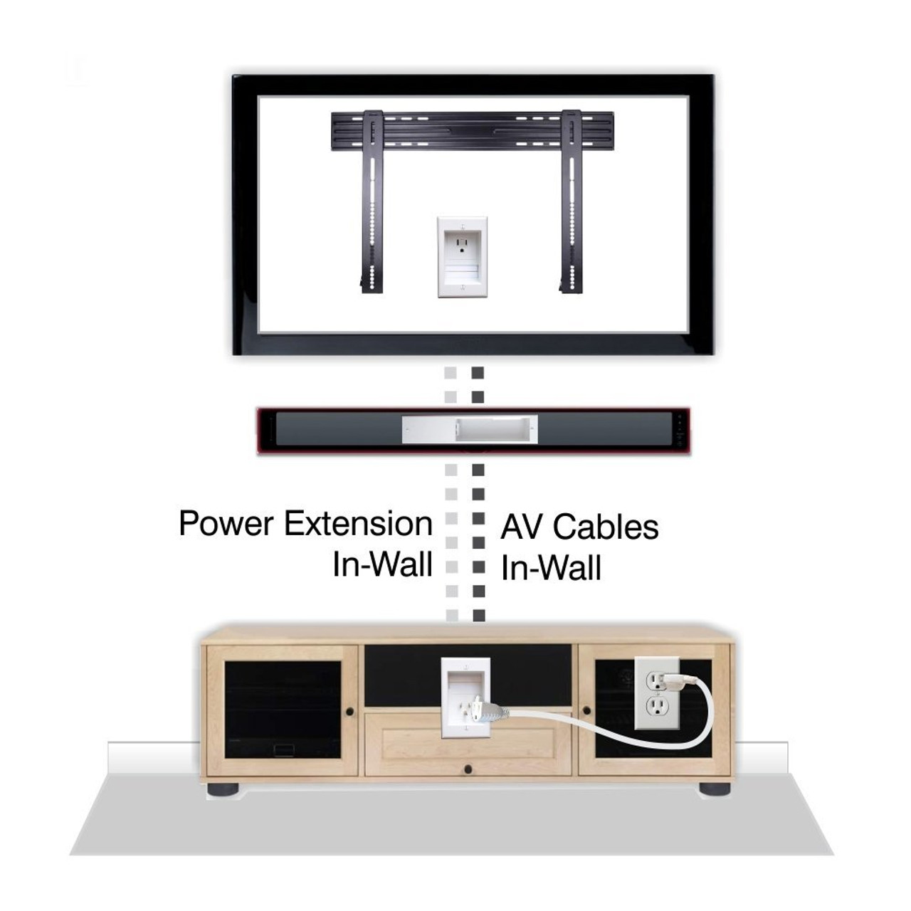 Powerbridge Solutions Sbck Cable Management System For Wall Mounted Soundbars Mount Tv Wiring Diagram