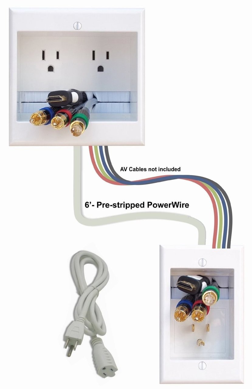 Powerbridge Two Pro 6 Cable Management System With Dual Power For Wiring Hdmi Wall Plate Mounted Tvs
