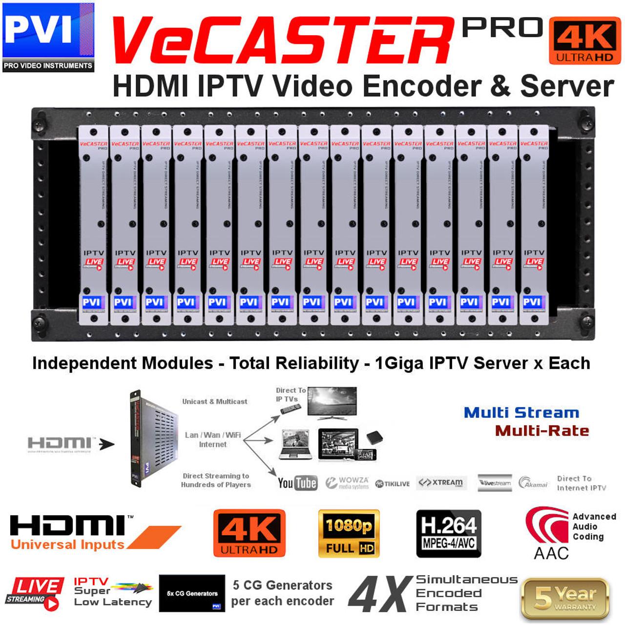 Provideoinstruments Vecaster 4k H264 Professional Single Channel Iptv Wiring Diagram Uhd Encoder