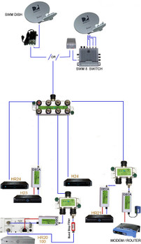 dcau1r0 01 directv broadband usb deca ethernet to coax kit rh wiredathome com