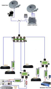 directv approved satellite tv accessories rh wiredathome com DirecTV SWM Installation Diagram Dish Network Wiring Diagrams