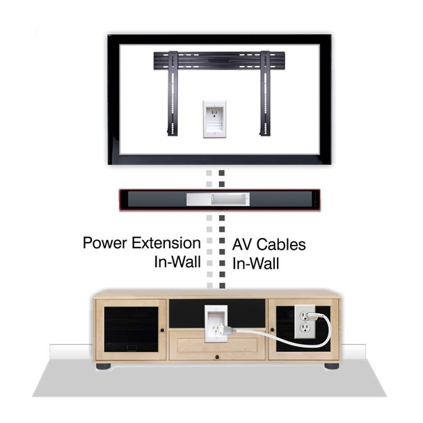 PowerBridge Solutions SBCK Cable Management System for Wall-Mounted Soundbars