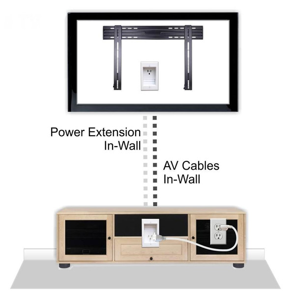 PowerBridge ONE-PRO-6 Cable Management System for Wall-Mounted TVs