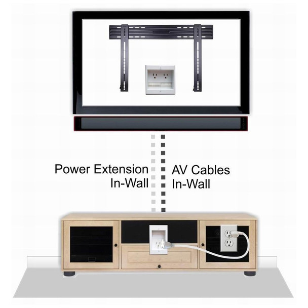 PowerBridge TWO-PRO-6 Cable Management System with Dual Power for Wall-Mounted TVs