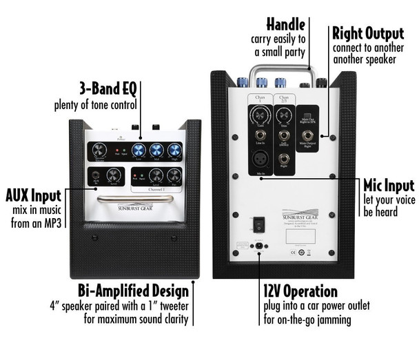 Sunburst Gear MM1P 3-Channel Mixer/Monitor Compact Portable All-In-One PA Speaker System - top and rear view showing controls and connections
