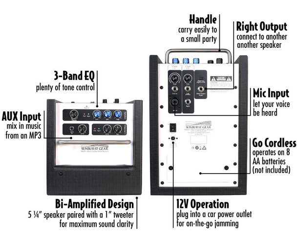 Sunburst Gear MM3P Three Channel Mixer/Monitor Portable All-in-One Battery Powered PA Speaker System - top controls and rear connections