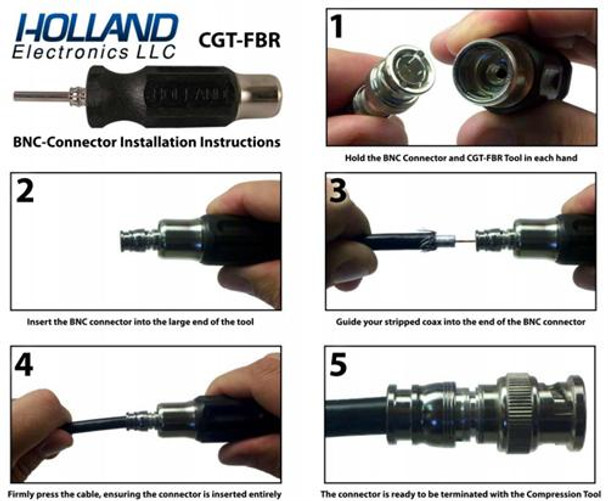 Holland CGT-FBR Installation Guide for BNC type compression connectors