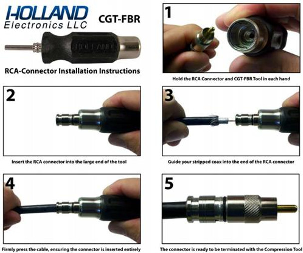 Holland CGT-FBR Installation Guide for RCA type compression connectors